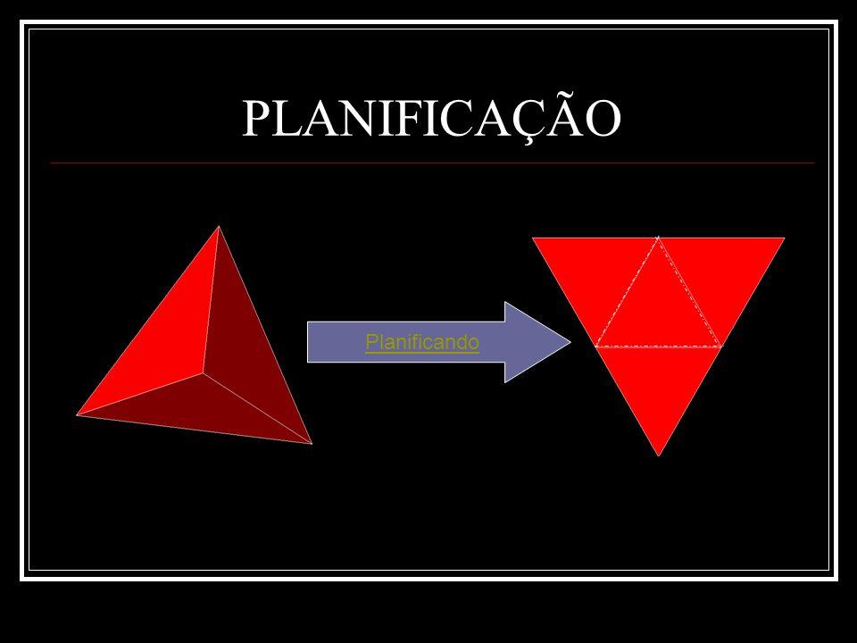 PLANIFICAÇÃO Planificando