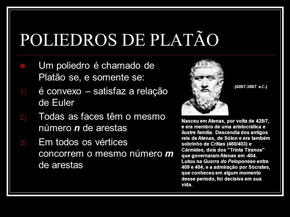 POLIEDROS DE PLATÃO Um poliedro é chamado de Platão se, e somente se: