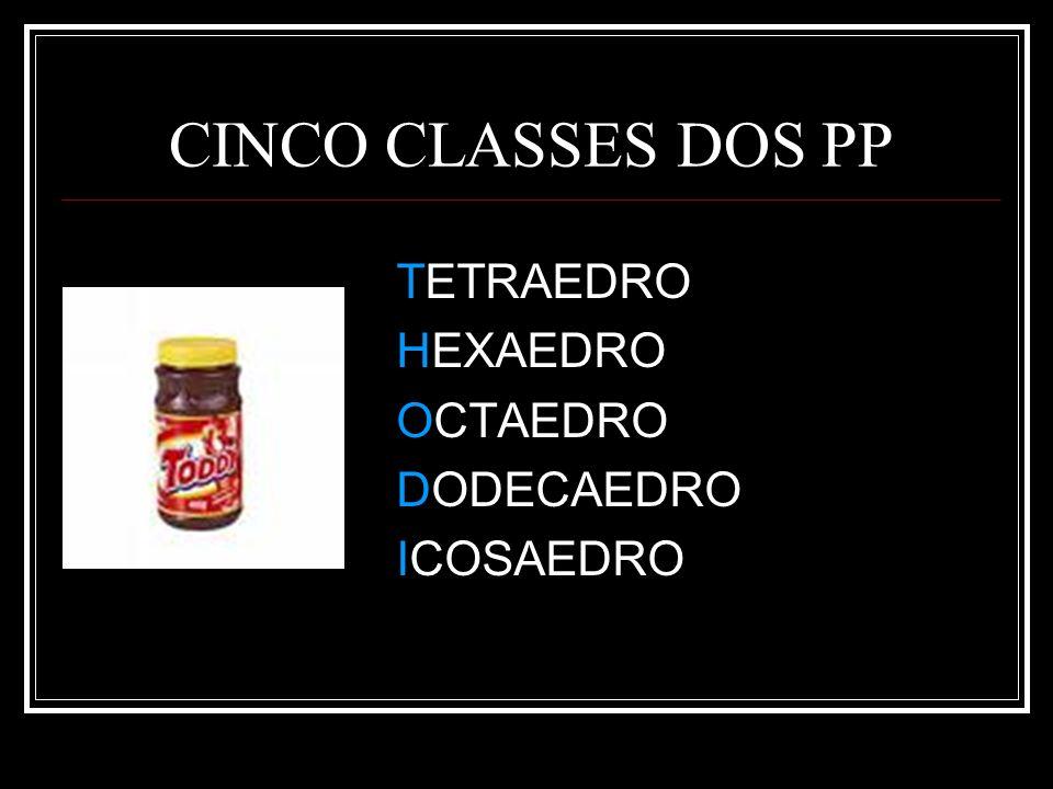 CINCO CLASSES DOS PP TETRAEDRO HEXAEDRO OCTAEDRO DODECAEDRO ICOSAEDRO