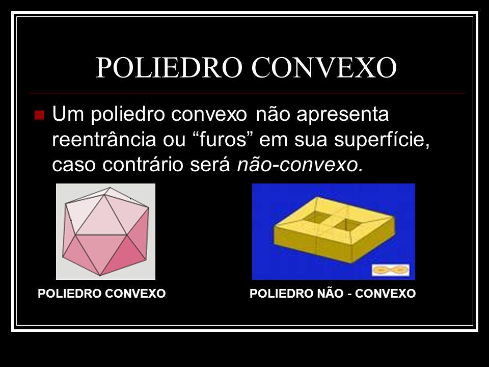 POLIEDRO CONVEXO Um poliedro convexo não apresenta reentrância ou furos em sua superfície, caso contrário será não-convexo.