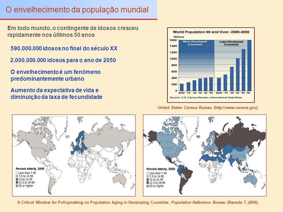 O envelhecimento da população mundial