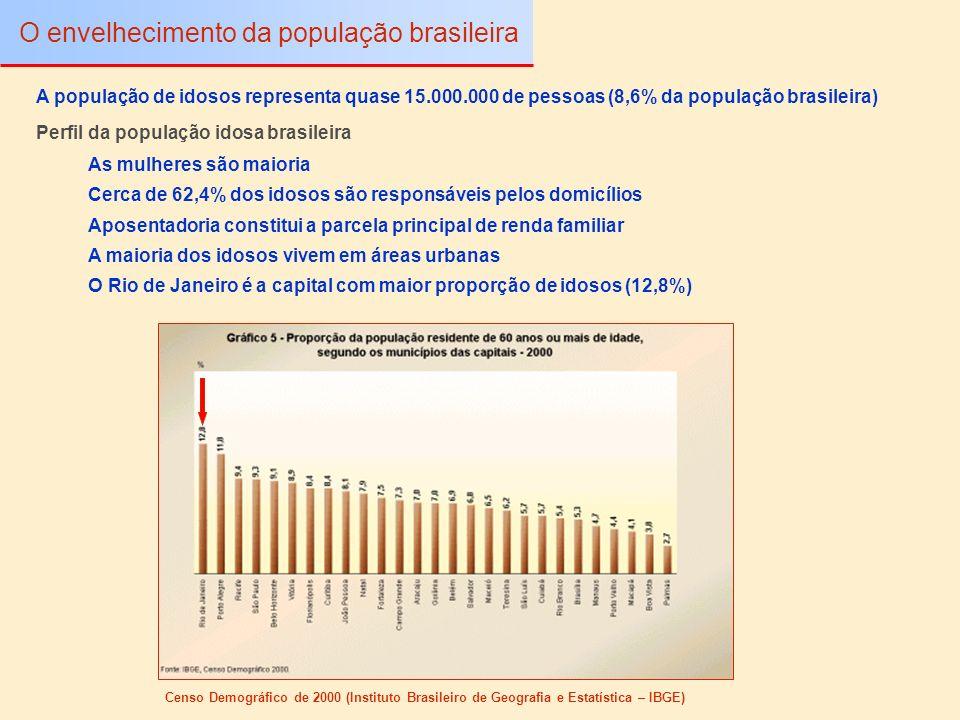 O envelhecimento da população brasileira