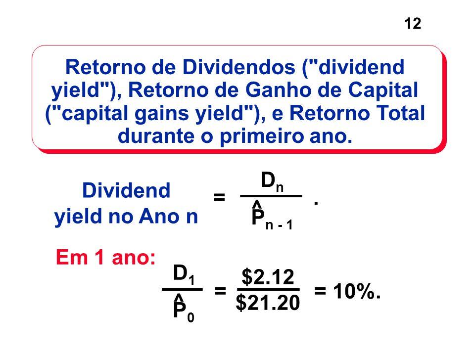 Retorno de Dividendos ( dividend yield ), Retorno de Ganho de Capital ( capital gains yield ), e Retorno Total durante o primeiro ano.