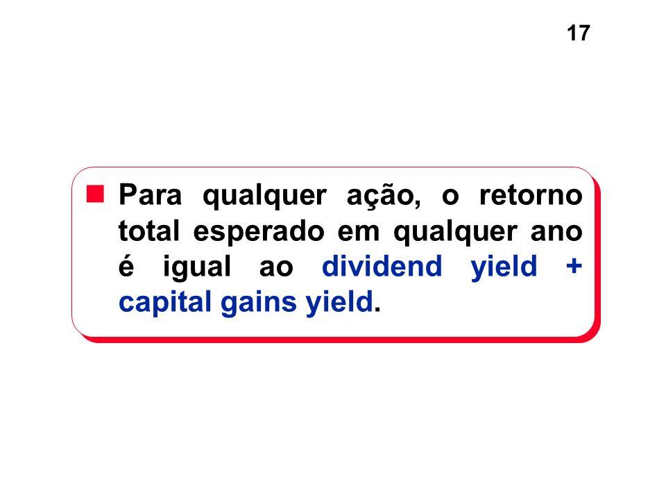 Para qualquer ação, o retorno total esperado em qualquer ano é igual ao dividend yield + capital gains yield.