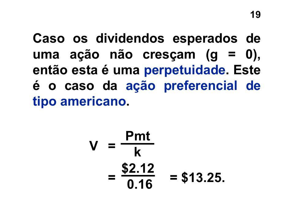 Caso os dividendos esperados de uma ação não cresçam (g = 0), então esta é uma perpetuidade. Este é o caso da ação preferencial de tipo americano.