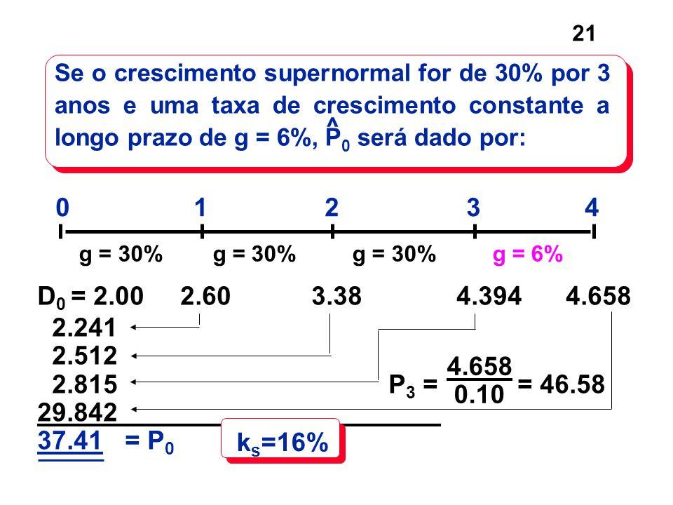 Se o crescimento supernormal for de 30% por 3 anos e uma taxa de crescimento constante a longo prazo de g = 6%, P0 será dado por: