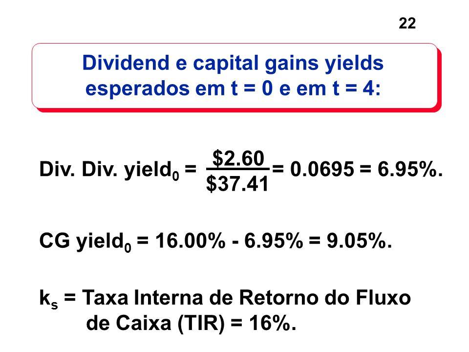 Dividend e capital gains yields esperados em t = 0 e em t = 4: