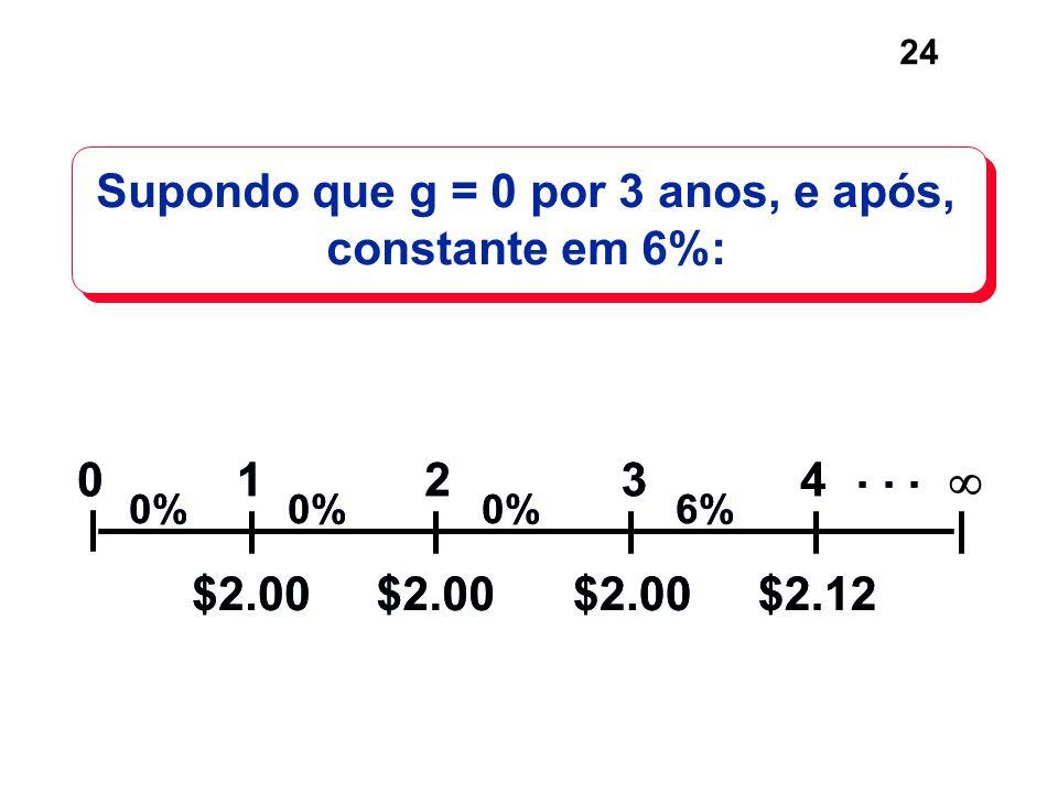 Supondo que g = 0 por 3 anos, e após, constante em 6%:
