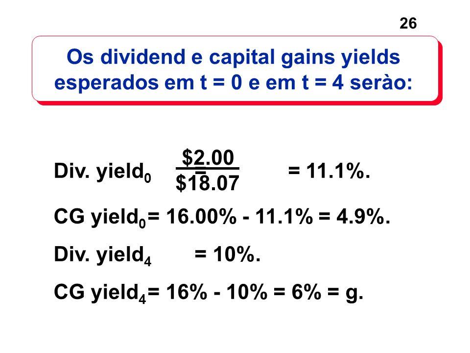 Os dividend e capital gains yields esperados em t = 0 e em t = 4 serào: