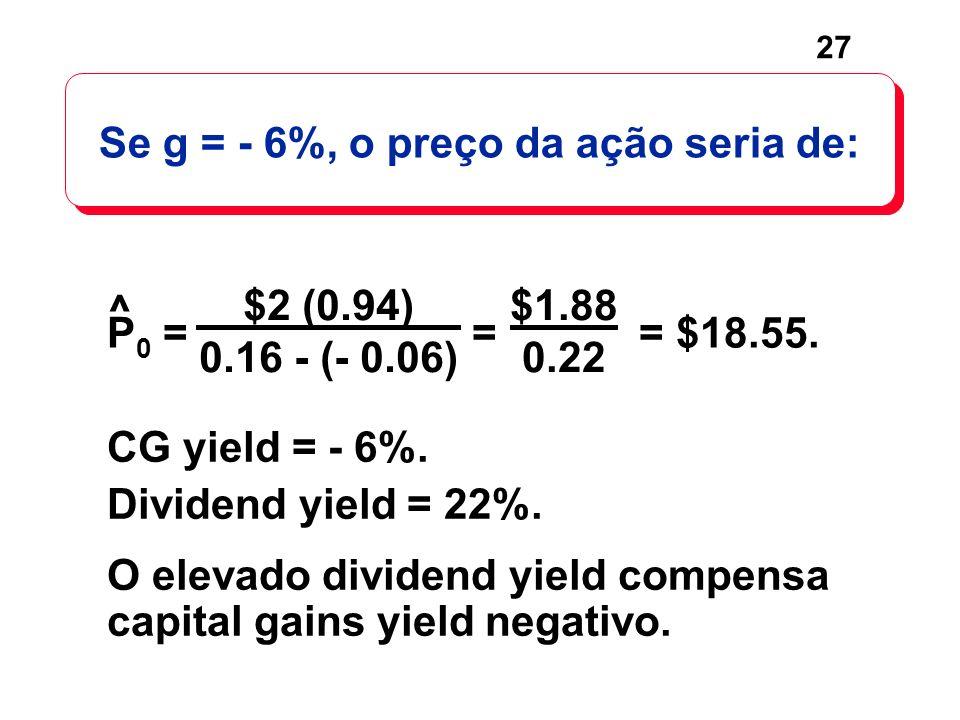 Se g = - 6%, o preço da ação seria de: