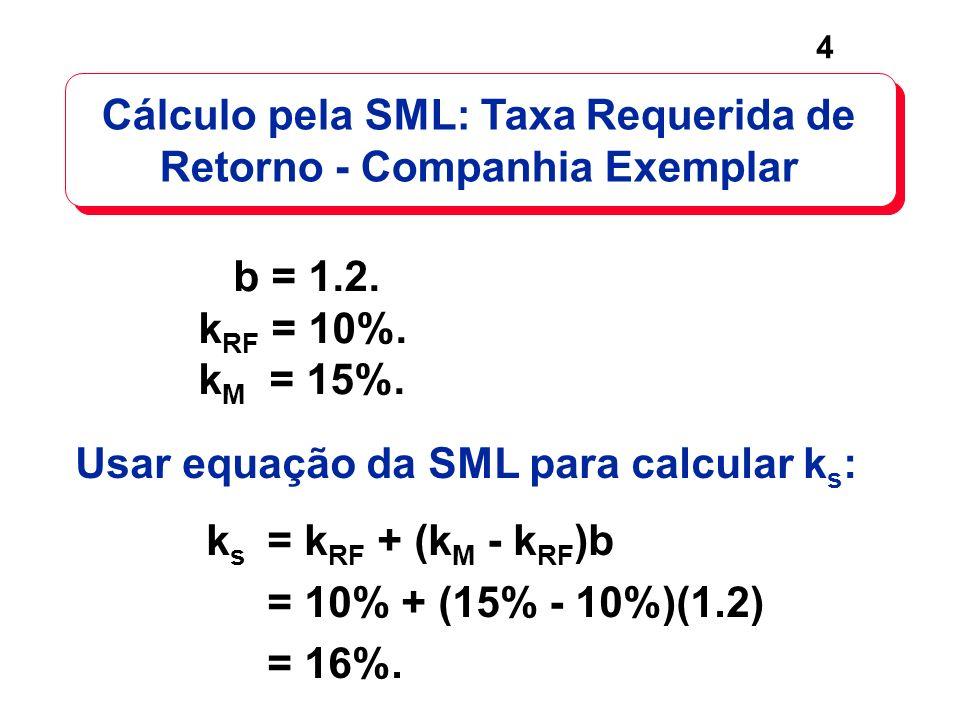 Cálculo pela SML: Taxa Requerida de Retorno - Companhia Exemplar