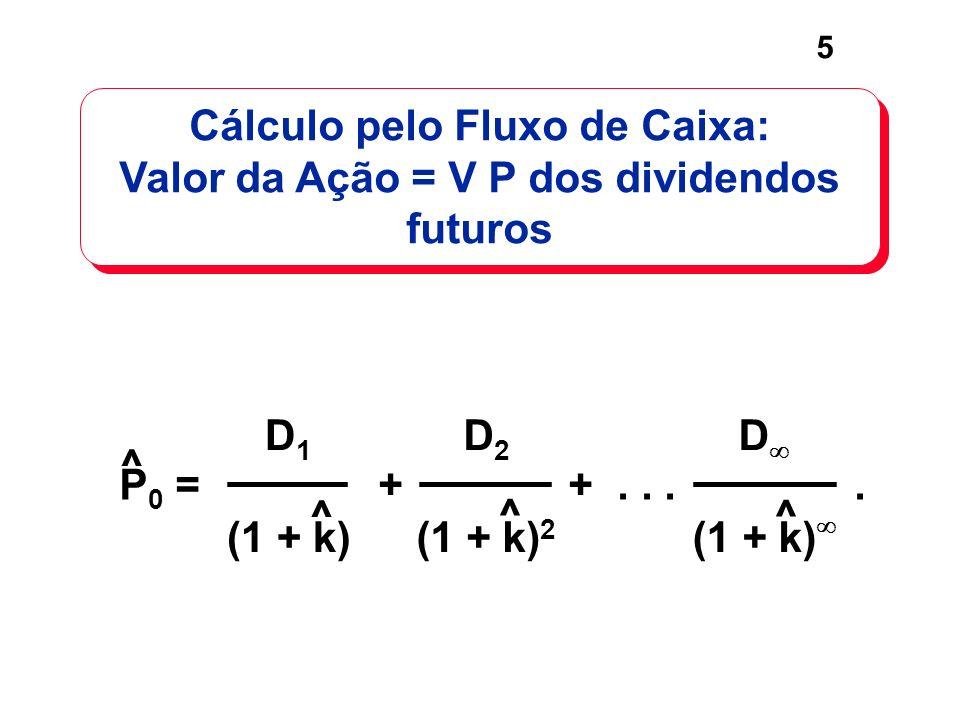 Cálculo pelo Fluxo de Caixa:
