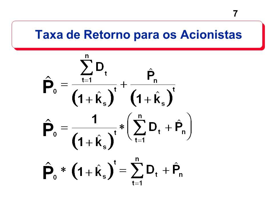 Taxa de Retorno para os Acionistas