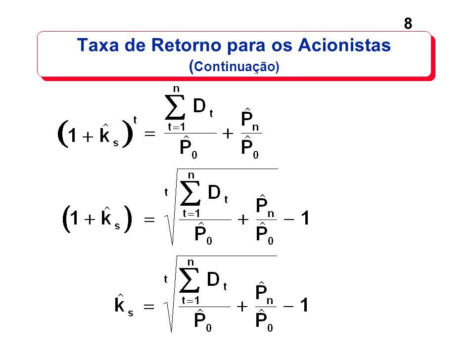 Taxa de Retorno para os Acionistas (Continuação)