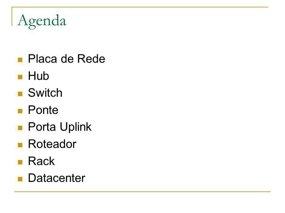 Agenda Placa de Rede Hub Switch Ponte Porta Uplink Roteador Rack