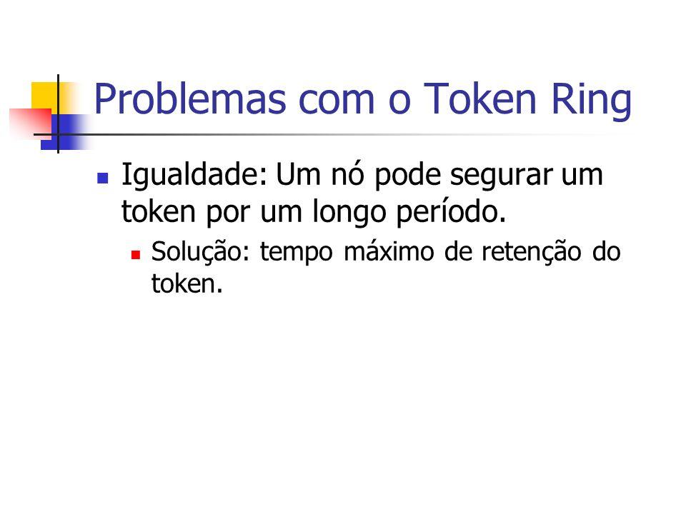 Problemas com o Token Ring