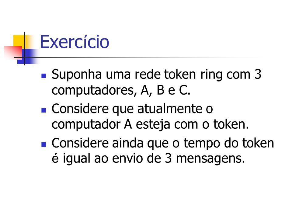 Exercício Suponha uma rede token ring com 3 computadores, A, B e C.