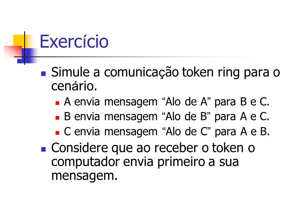 Exercício Simule a comunicação token ring para o cenário.