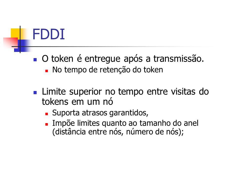 FDDI O token é entregue após a transmissão.