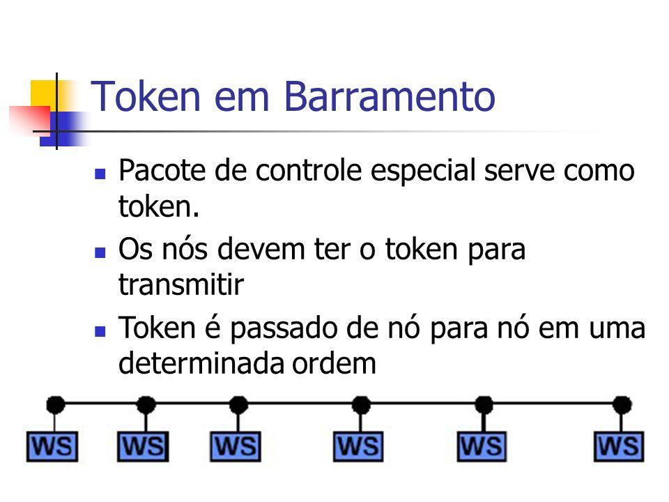 Token em Barramento Pacote de controle especial serve como token.
