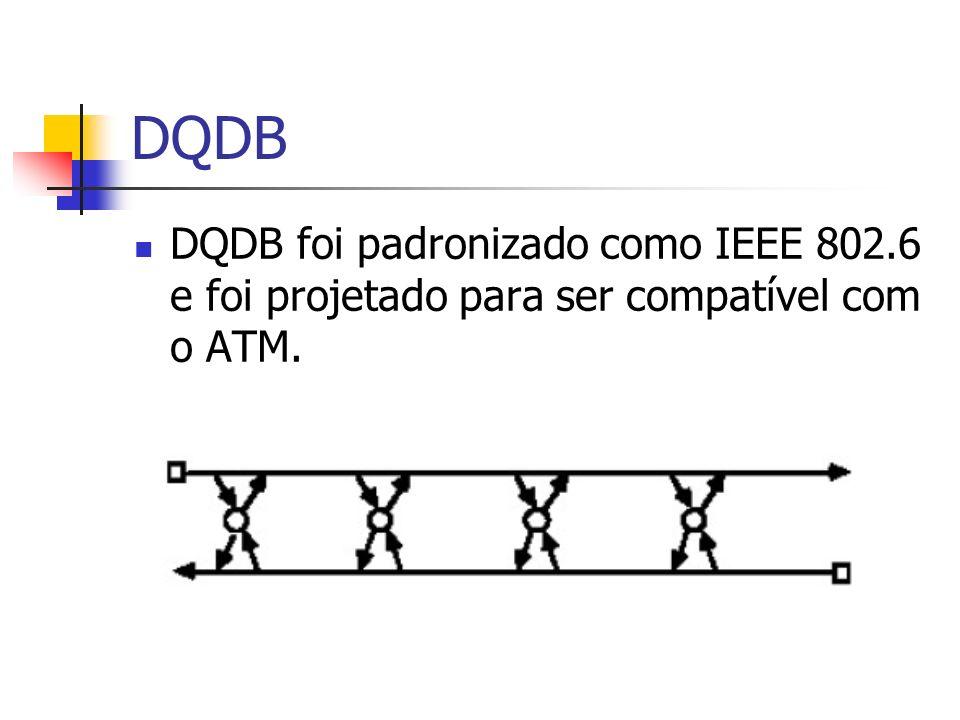 DQDB DQDB foi padronizado como IEEE 802.6 e foi projetado para ser compatível com o ATM.