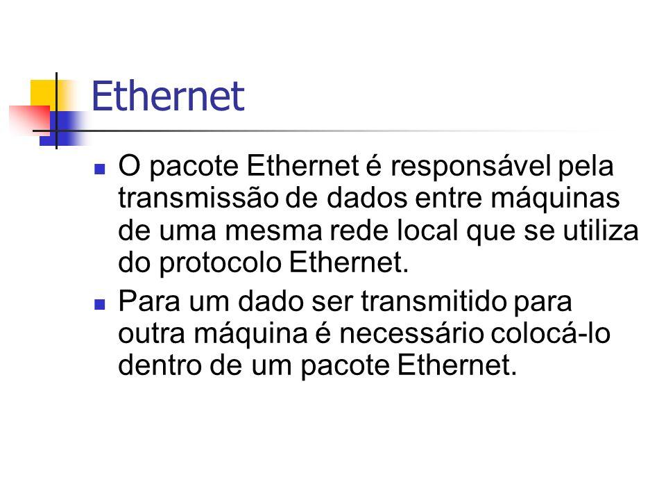 Ethernet O pacote Ethernet é responsável pela transmissão de dados entre máquinas de uma mesma rede local que se utiliza do protocolo Ethernet.