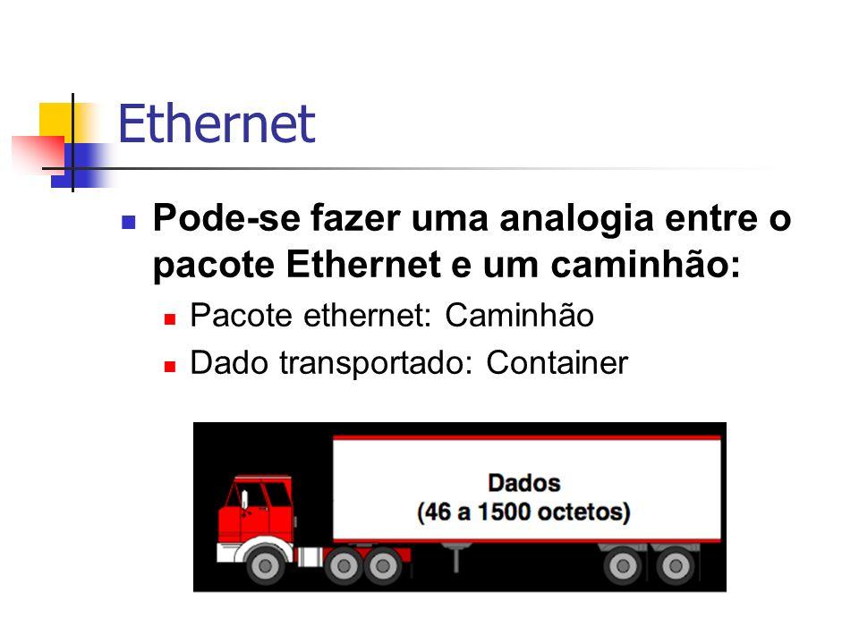 Ethernet Pode-se fazer uma analogia entre o pacote Ethernet e um caminhão: Pacote ethernet: Caminhão.