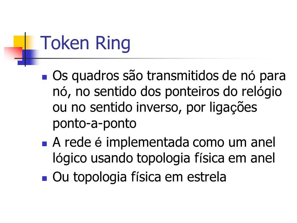 Token Ring Os quadros são transmitidos de nó para nó, no sentido dos ponteiros do relógio ou no sentido inverso, por ligações ponto-a-ponto.