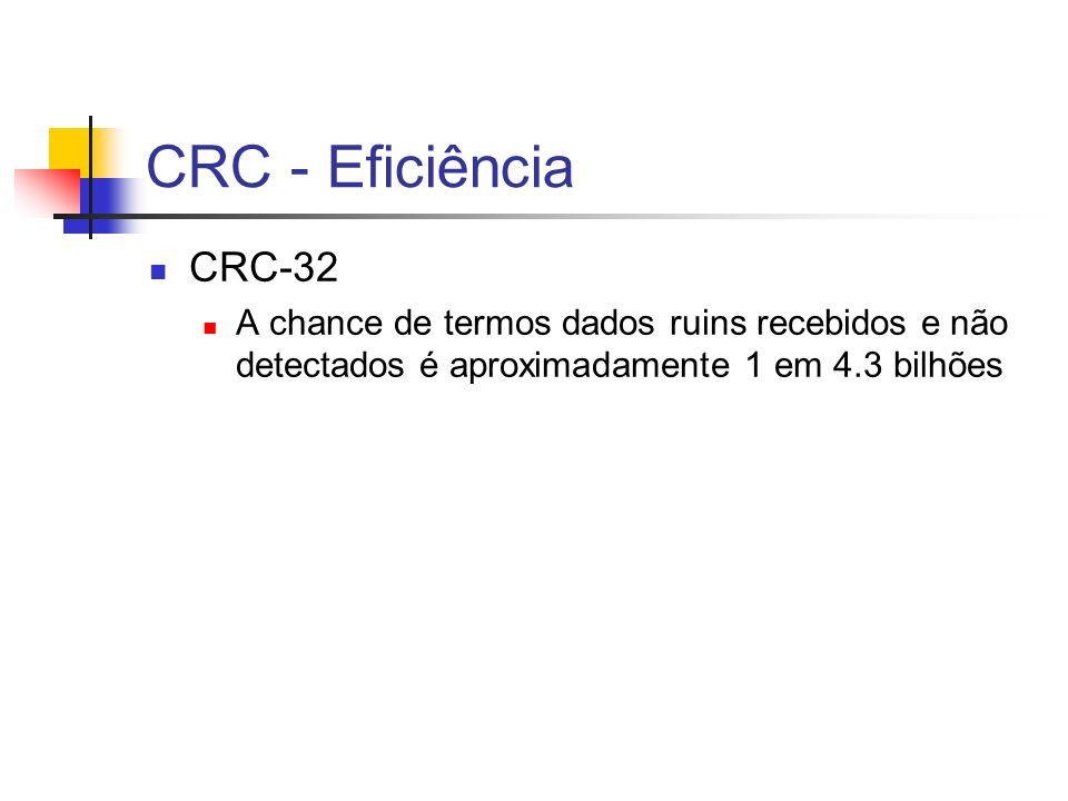 CRC - EficiênciaCRC-32.