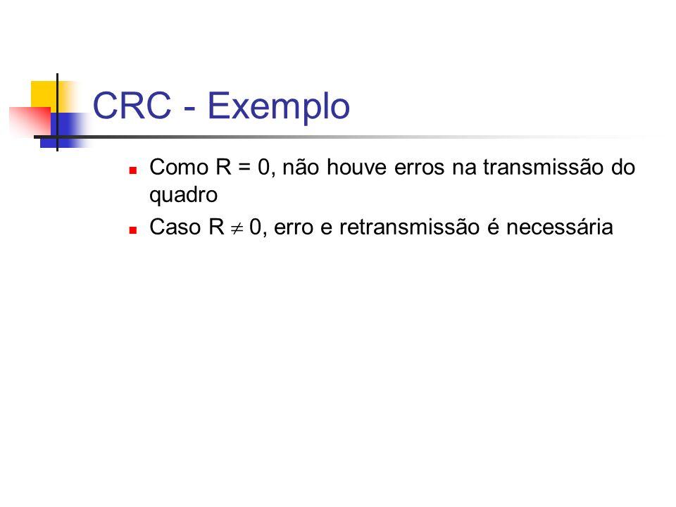 CRC - Exemplo Como R = 0, não houve erros na transmissão do quadro