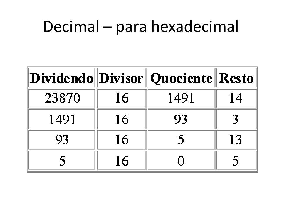 Decimal – para hexadecimal