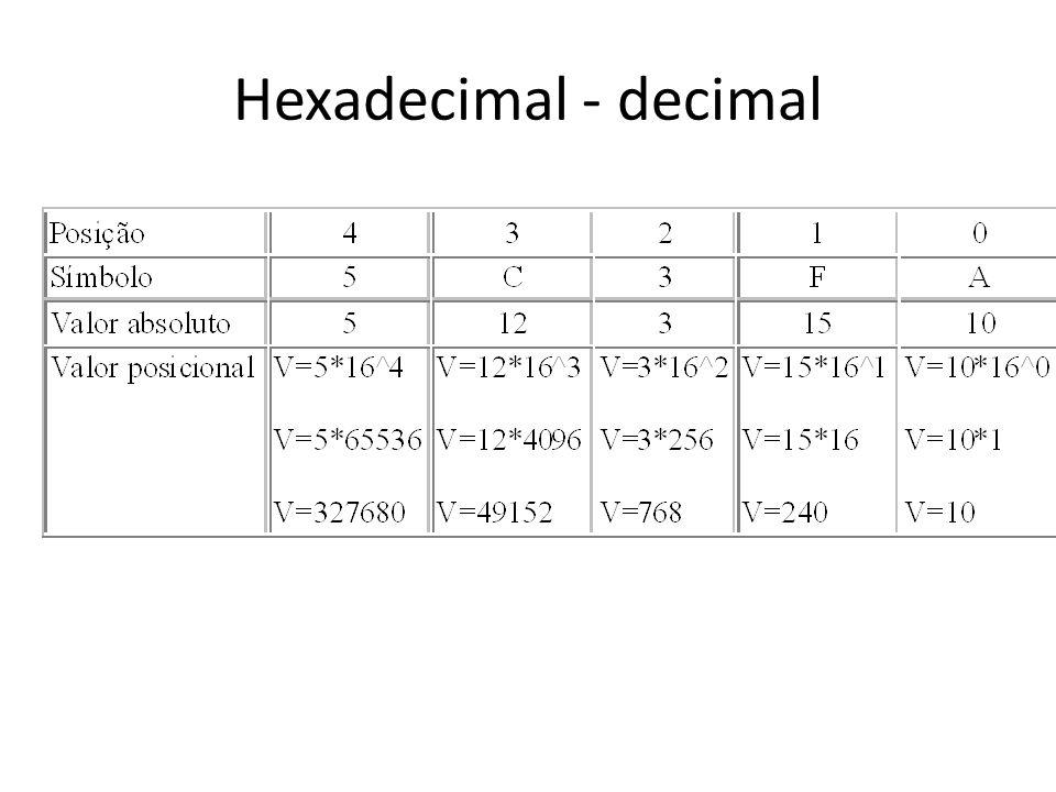 Hexadecimal - decimal