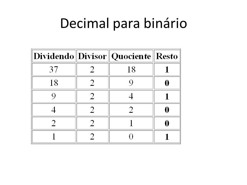 Decimal para binário