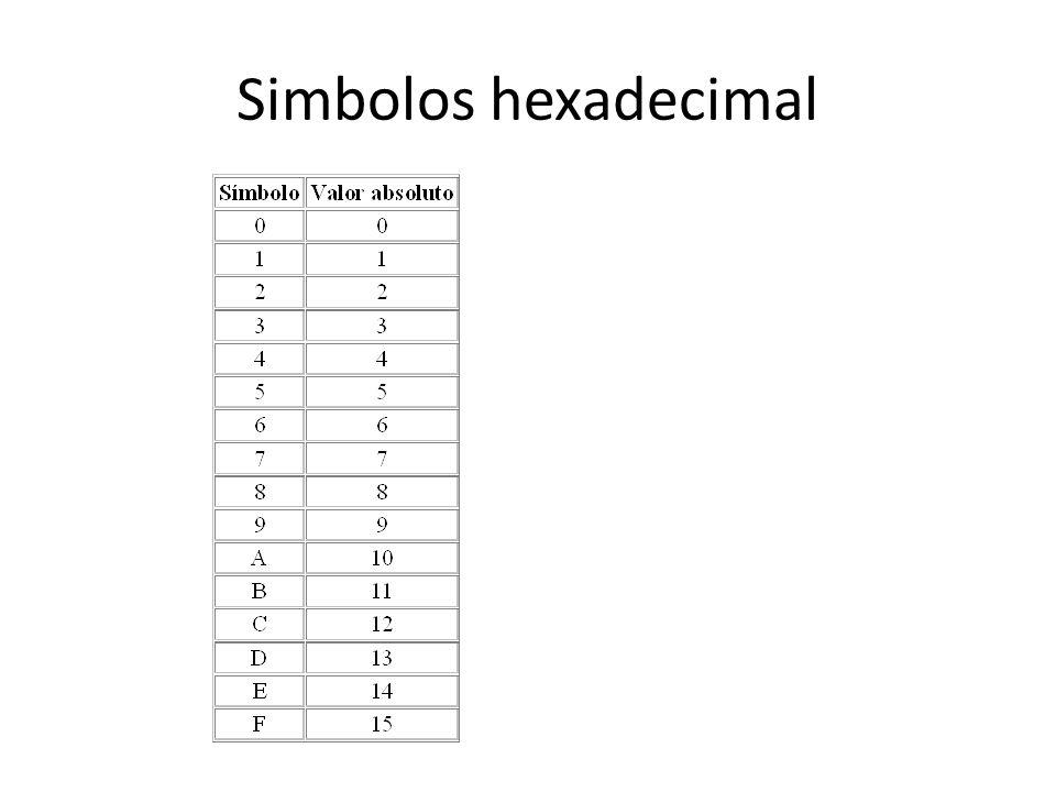 Simbolos hexadecimal