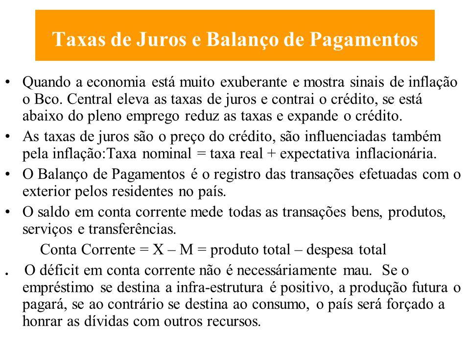 Taxas de Juros e Balanço de Pagamentos