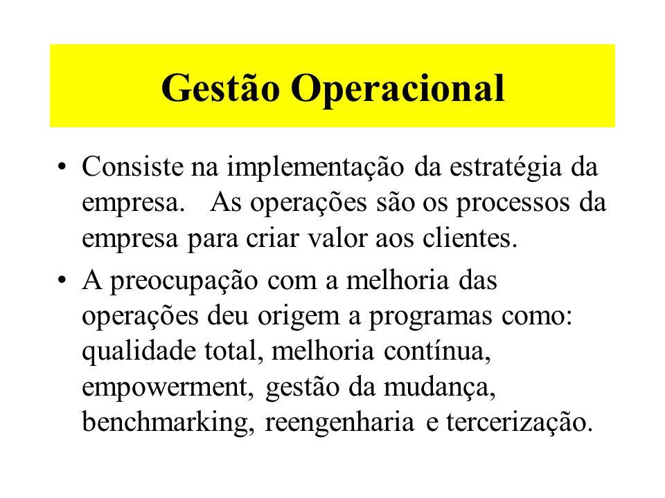 Gestão Operacional Consiste na implementação da estratégia da empresa. As operações são os processos da empresa para criar valor aos clientes.