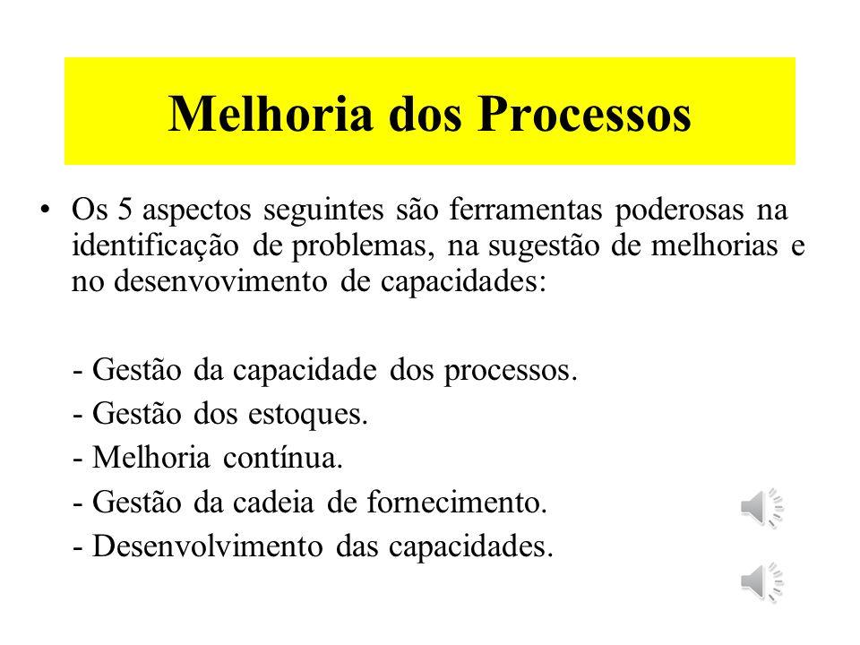 Melhoria dos Processos