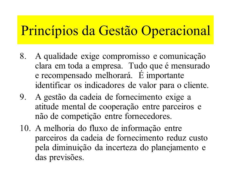 Princípios da Gestão Operacional