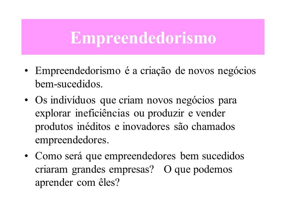 Empreendedorismo Empreendedorismo é a criação de novos negócios bem-sucedidos.