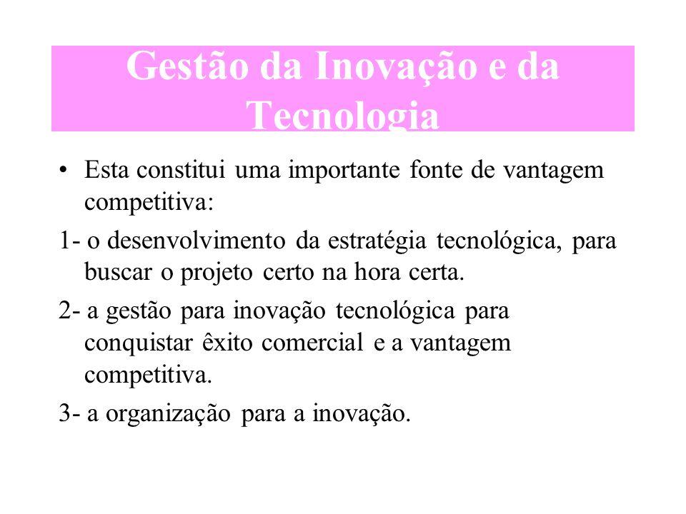 Gestão da Inovação e da Tecnologia