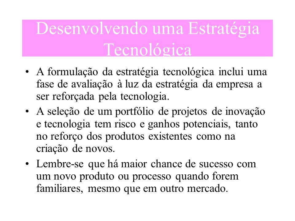 Desenvolvendo uma Estratégia Tecnológica