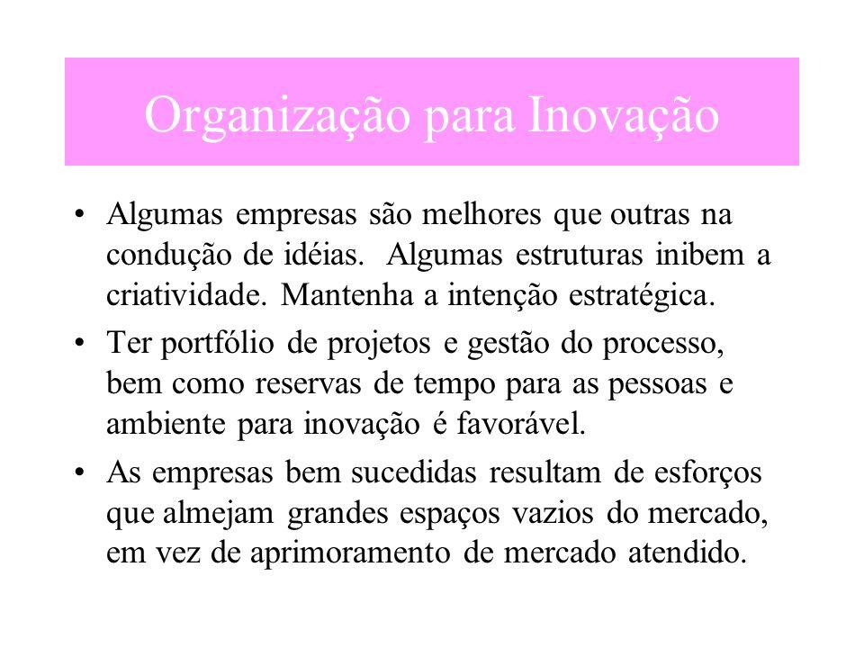 Organização para Inovação