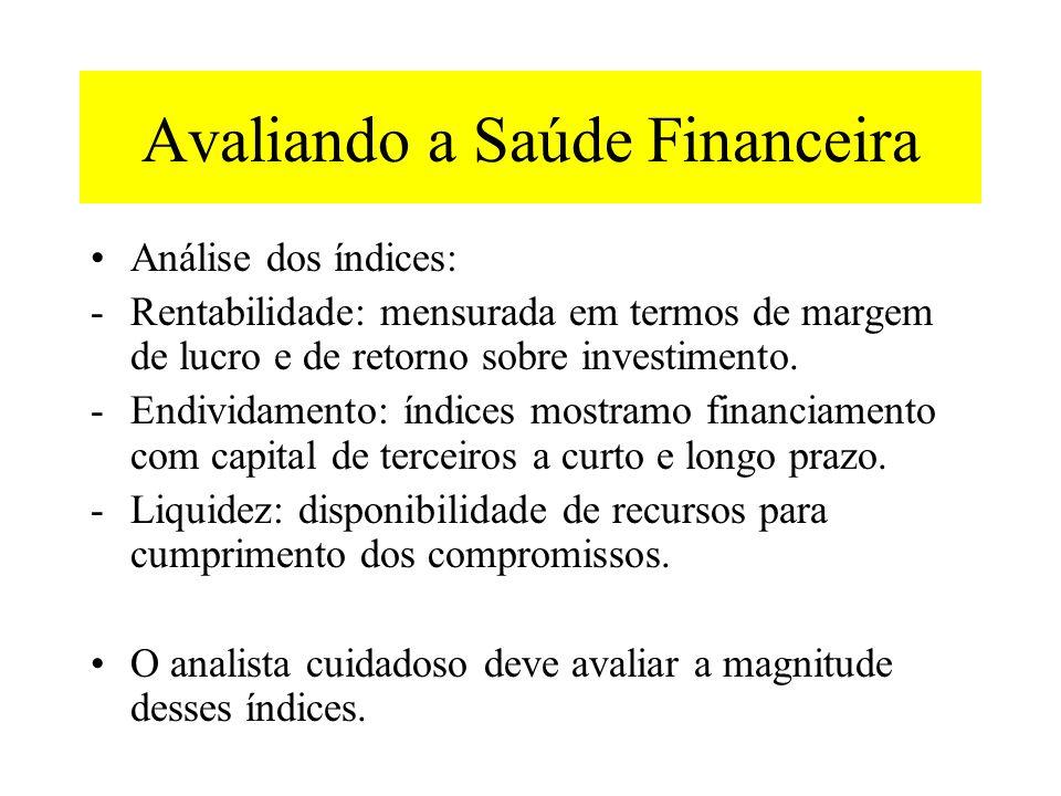 Avaliando a Saúde Financeira
