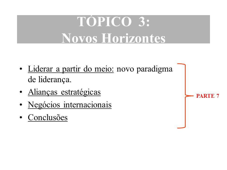TÓPICO 3: Novos Horizontes