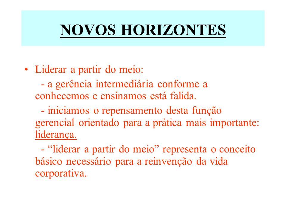 NOVOS HORIZONTES Liderar a partir do meio: