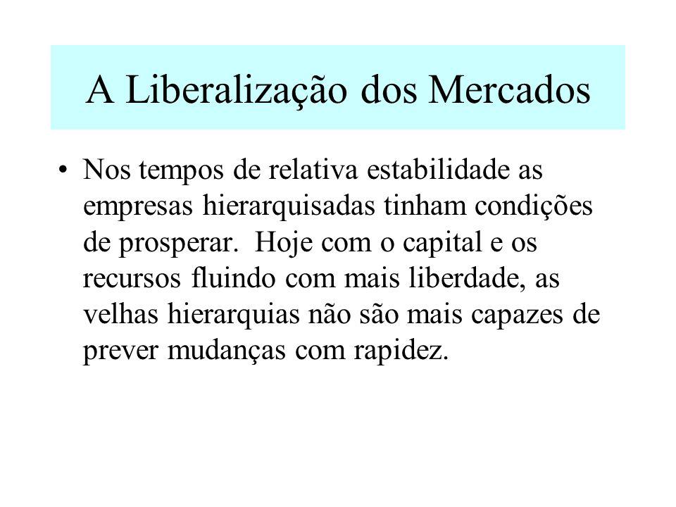 A Liberalização dos Mercados
