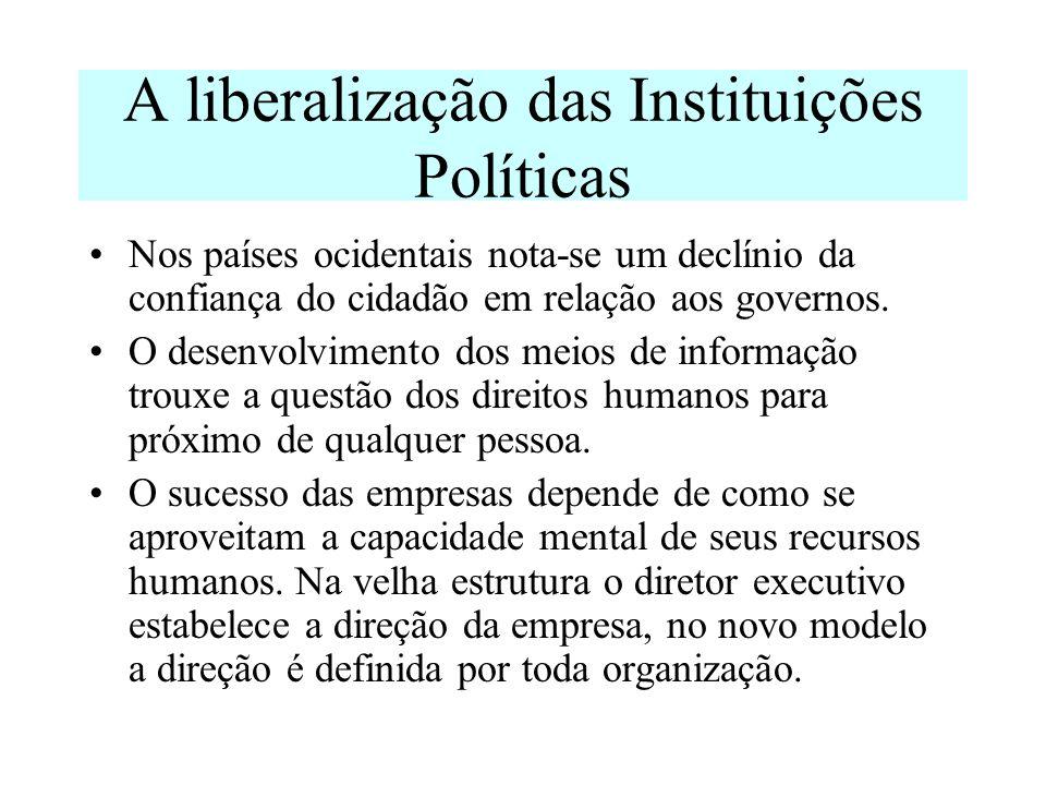 A liberalização das Instituições Políticas