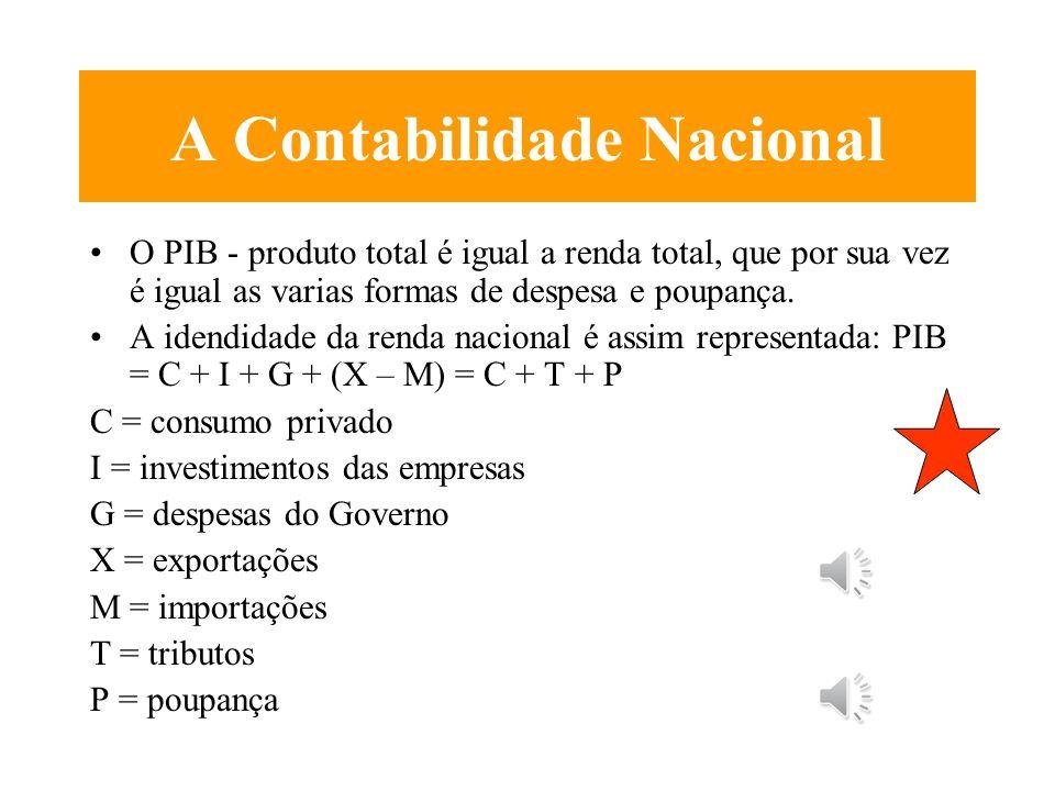 A Contabilidade Nacional