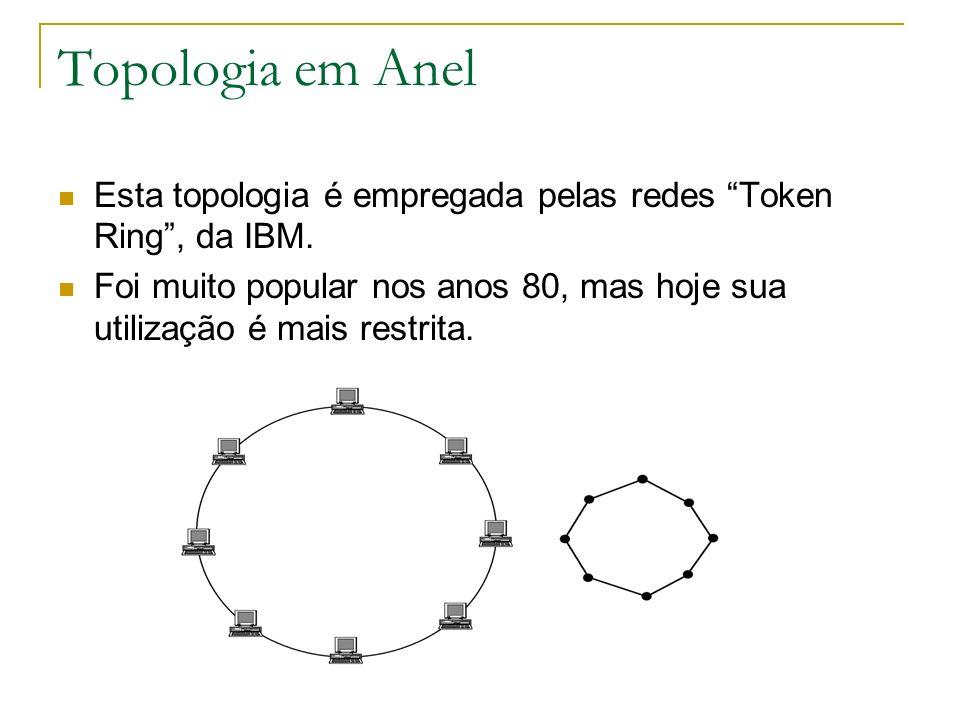 Topologia em Anel Esta topologia é empregada pelas redes Token Ring , da IBM.
