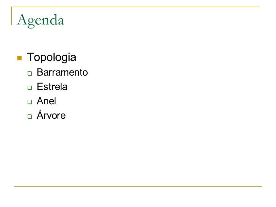 Agenda Topologia Barramento Estrela Anel Árvore